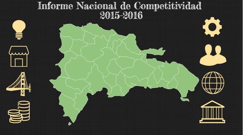 Informe Nacional de Competitividad  2015-2016