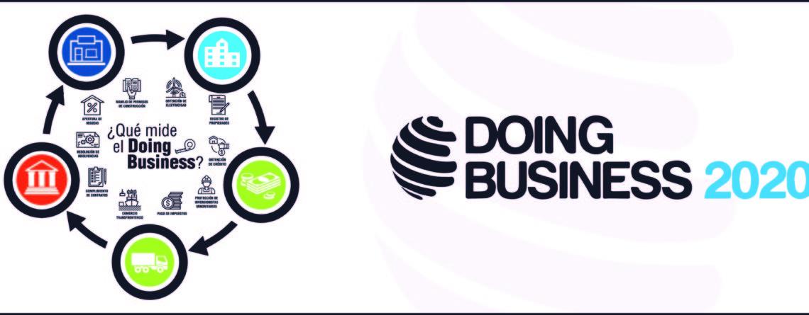 Desempeño de República Dominicana en el Reporte Doing Business 2020